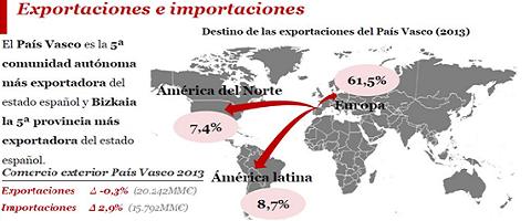 Imagen-Los vascos y el Peru
